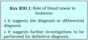 Box 800.1 Role of blood smear in leukemia