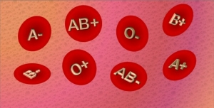ESTIMATION OF BLOOD GROUP BY TUBE METHOD